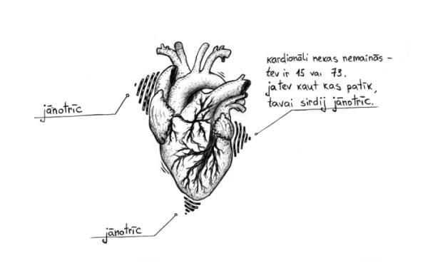 kardināli nekas nemainās - tev ir 15 vai 73. ja tev kas patīk, tavai sirdij jānotrīc.